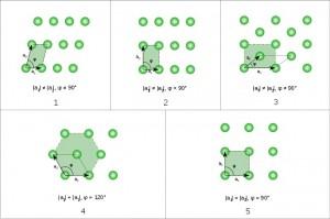 Bravais lattice 2D Picture