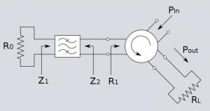 Negative resistance amp